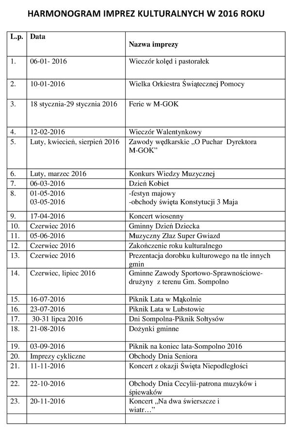 Plan imprez 2016